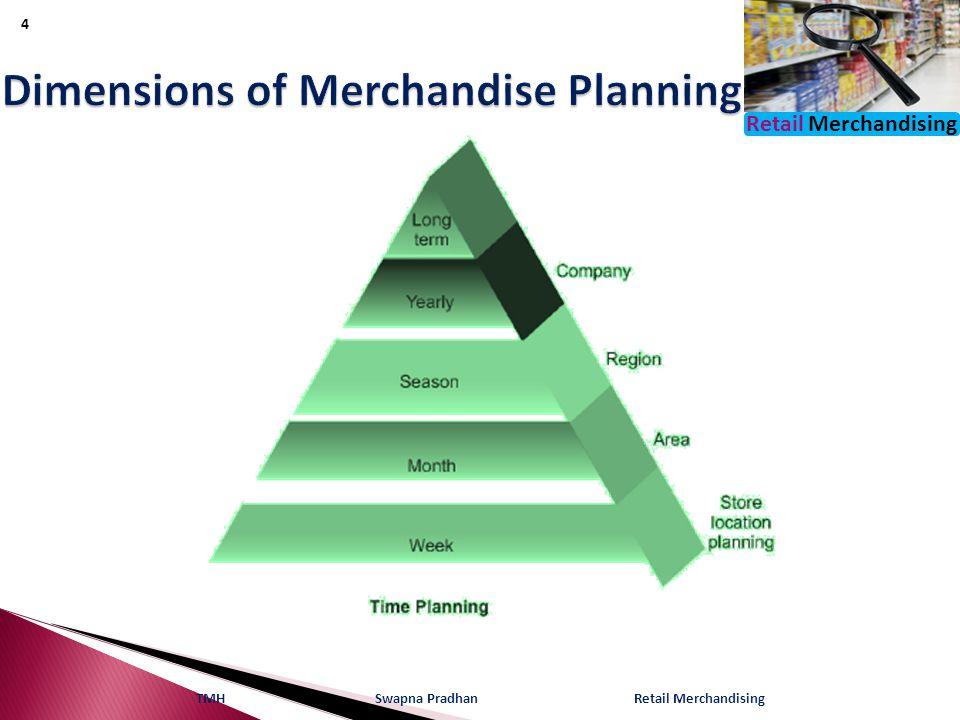 Retail Merchandising TMH Swapna Pradhan Retail Merchandising 4