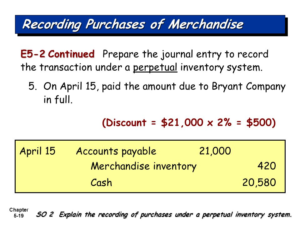 Chapter 5-19 E5-2Continued E5-2 Continued Prepare the journal entry to record the transaction under a perpetual inventory system. 5. On April 15, paid