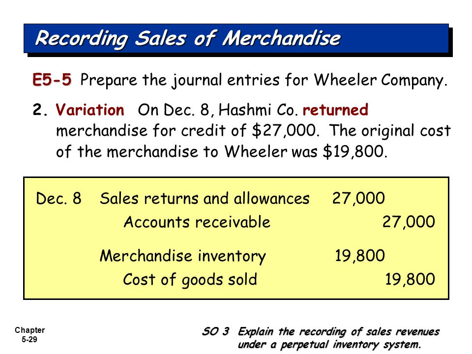 Chapter 5-29 E5-5 E5-5 Prepare the journal entries for Wheeler Company. 2. Variation On Dec. 8, Hashmi Co. returned merchandise for credit of $27,000.