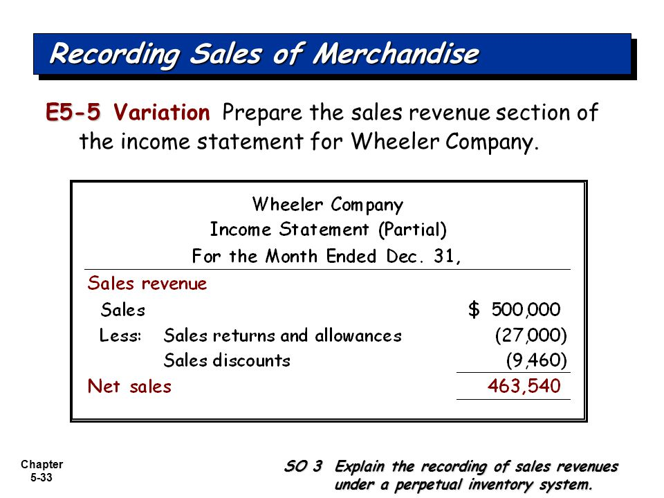 Chapter 5-33 E5-5 E5-5 Variation Prepare the sales revenue section of the income statement for Wheeler Company. Recording Sales of Merchandise SO 3 Ex