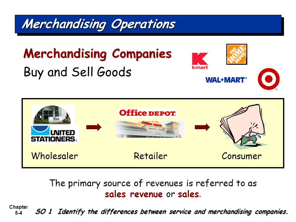 Chapter 5-4 Merchandising Operations SO 1 Identify the differences between service and merchandising companies. Merchandising Companies Buy and Sell G