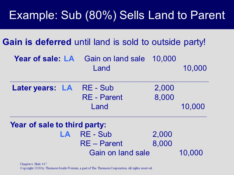 Copyright 2008 by Thomson South-Western, a part of The Thomson Corporation. All rights reserved. Chapter 4, Slide #17 Example: Sub (80%) Sells Land to