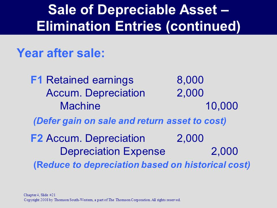 Copyright 2008 by Thomson South-Western, a part of The Thomson Corporation. All rights reserved. Chapter 4, Slide #21 Sale of Depreciable Asset – Elim