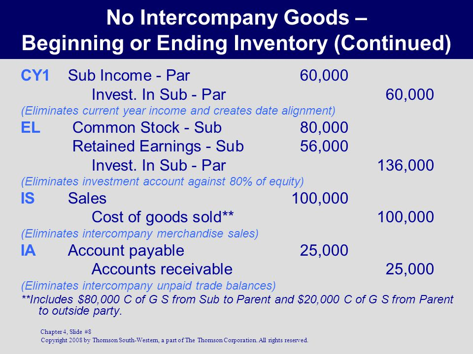 Copyright 2008 by Thomson South-Western, a part of The Thomson Corporation. All rights reserved. Chapter 4, Slide #8 No Intercompany Goods – Beginning