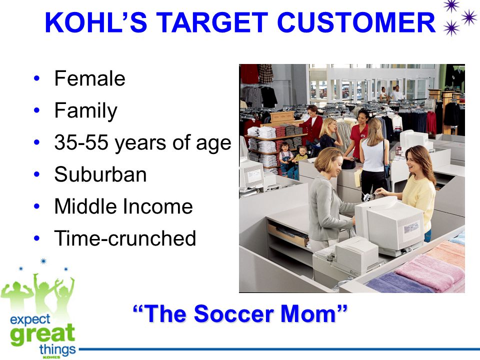 The Soccer Mom Female Family 35-55 years of age Suburban Middle Income Time-crunched KOHL'S TARGET CUSTOMER