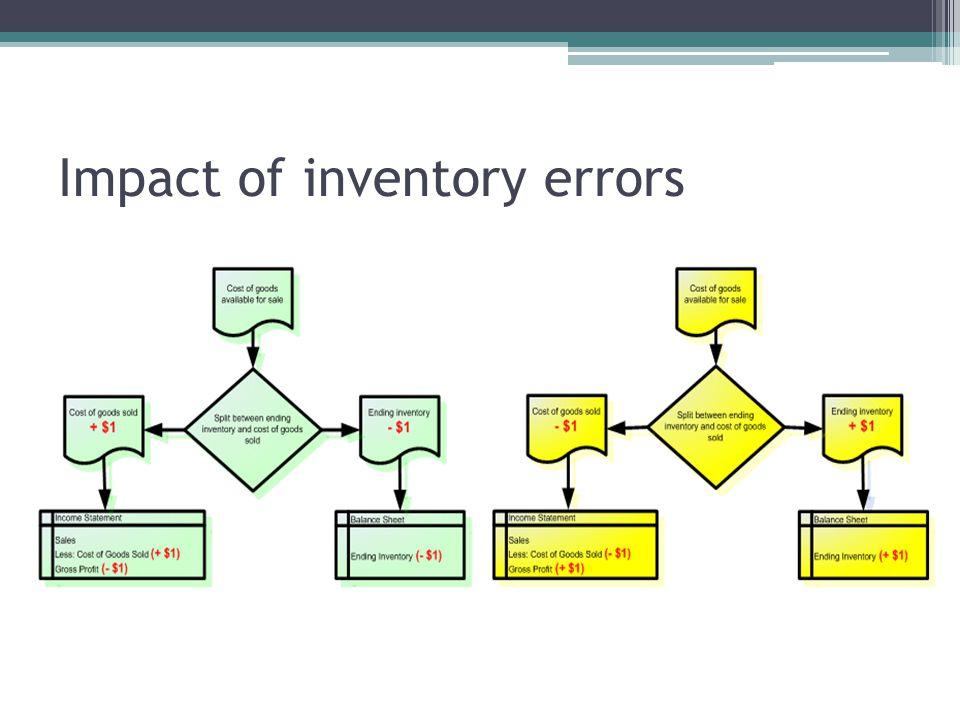 Impact of inventory errors