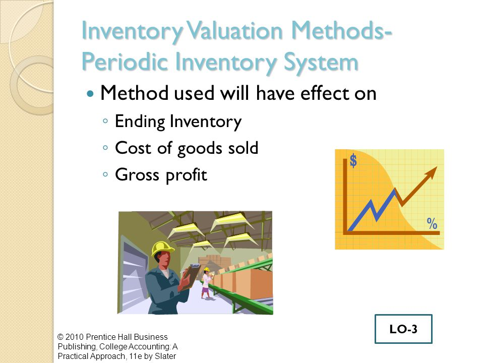 Inventory Valuation Methods- Periodic Inventory System Method used will have effect on ◦ Ending Inventory ◦ Cost of goods sold ◦ Gross profit © 2010 P