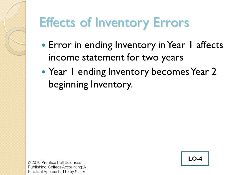 Effects of Inventory Errors Error in ending Inventory in Year 1 affects income statement for two years Year 1 ending Inventory becomes Year 2 beginnin