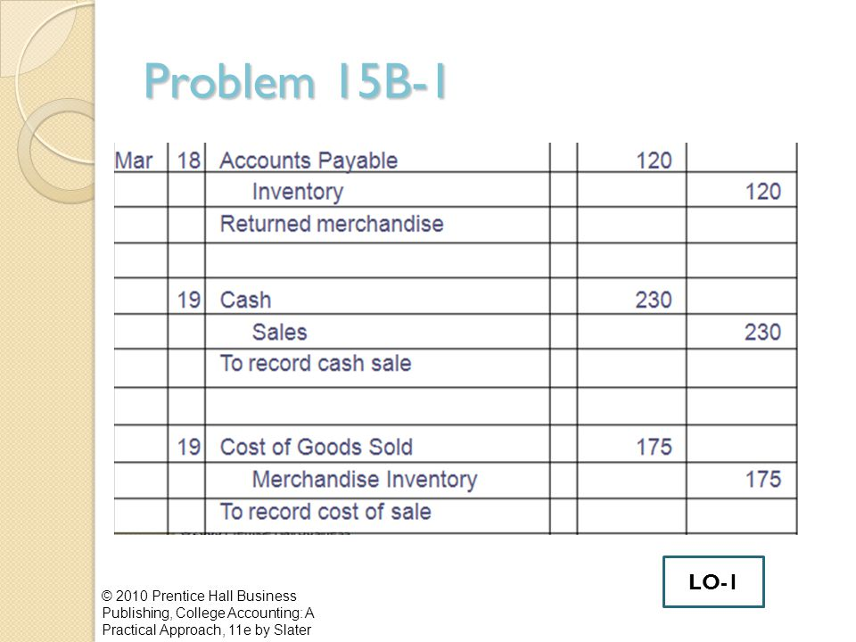 Effects of Inventory Errors If the item is:OverstatedUnderstated Beginning Inventory Profit is understated Profit is overstated Ending Inventory Profit is overstated Profit is understated © 2010 Prentice Hall Business Publishing, College Accounting: A Practical Approach, 11e by Slater LO-4