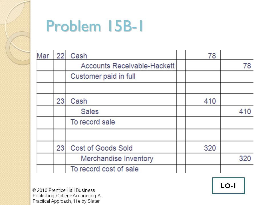 Learning Objective 2 Maintaining a subsidiary ledger for inventory © 2010Prentice Hall Business Publishing, College Accounting: A Practical Approach, 11e by Slater LO-2
