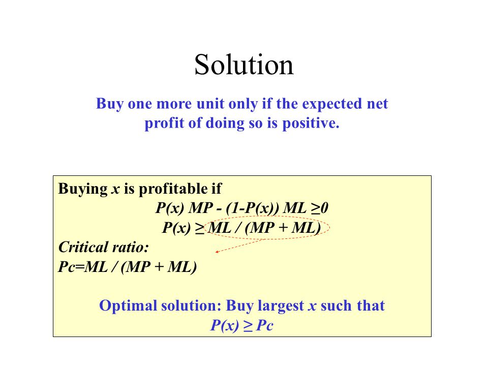 Solution Buy one more unit only if the expected net profit of doing so is positive.