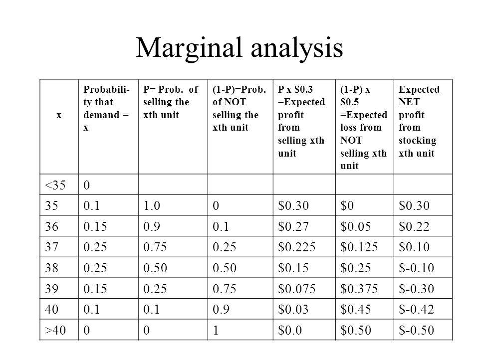 Marginal analysis x Probabili- ty that demand = x P= Prob.
