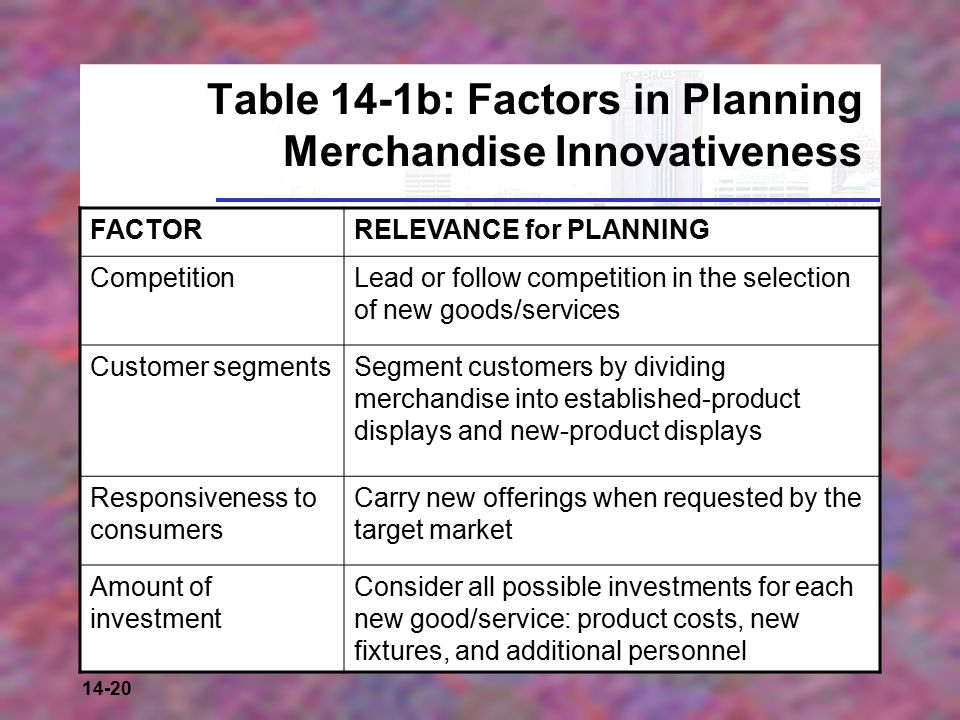 14-20 Table 14-1b: Factors in Planning Merchandise Innovativeness FACTORRELEVANCE for PLANNING CompetitionLead or follow competition in the selection of new goods/services Customer segmentsSegment customers by dividing merchandise into established-product displays and new-product displays Responsiveness to consumers Carry new offerings when requested by the target market Amount of investment Consider all possible investments for each new good/service: product costs, new fixtures, and additional personnel