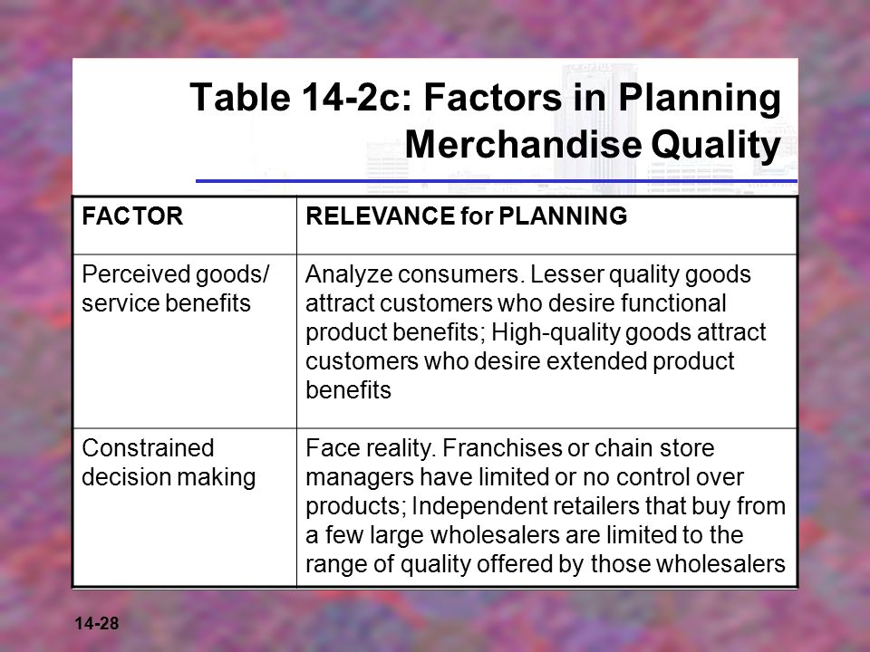 14-28 Table 14-2c: Factors in Planning Merchandise Quality FACTORRELEVANCE for PLANNING Perceived goods/ service benefits Analyze consumers.