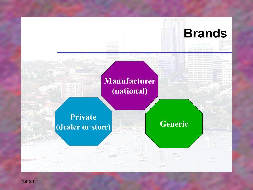 14-31 Brands Private (dealer or store) Manufacturer (national) Generic