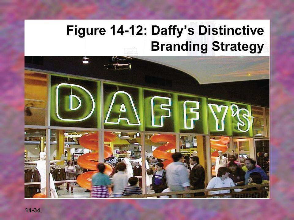 14-34 Figure 14-12: Daffy's Distinctive Branding Strategy