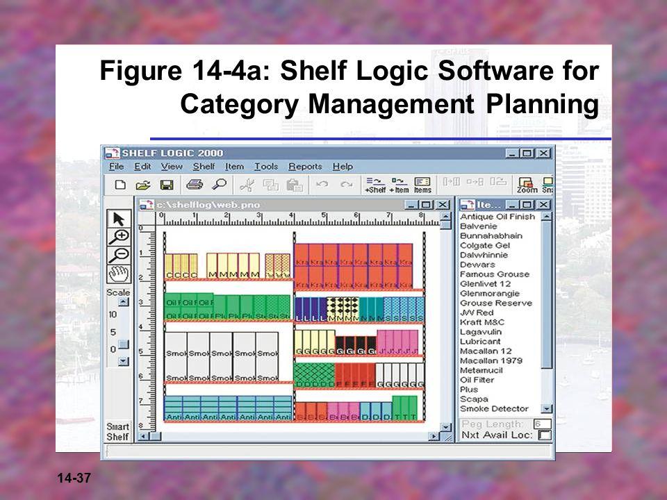 14-37 Figure 14-4a: Shelf Logic Software for Category Management Planning