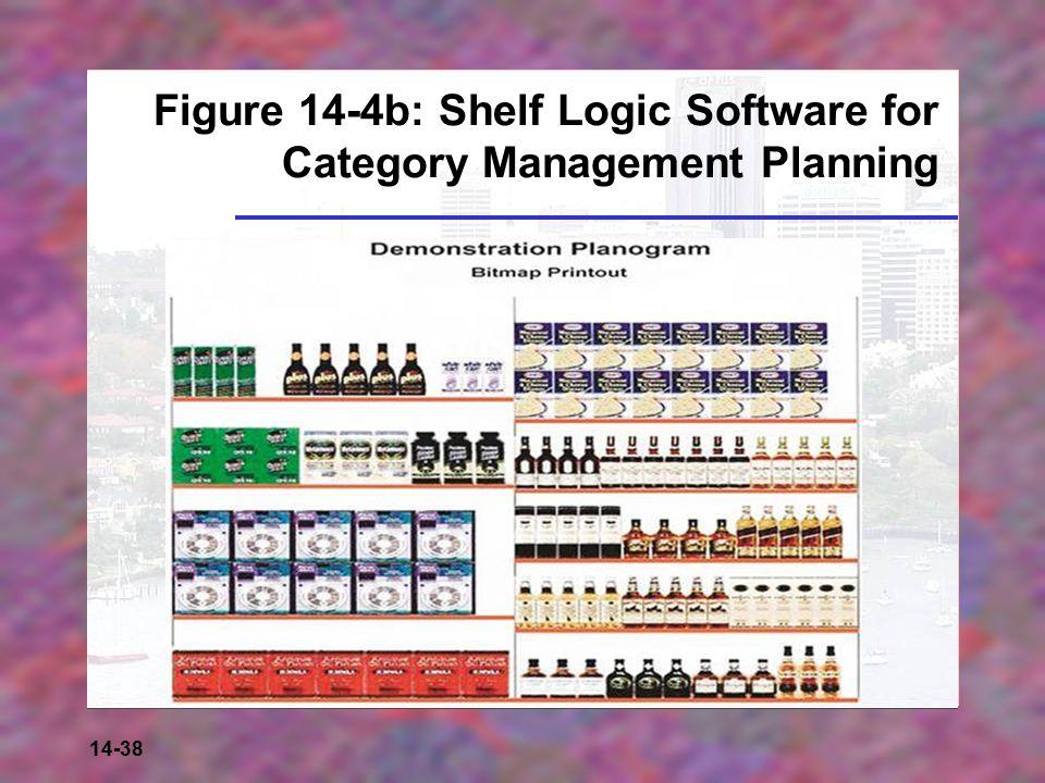 14-38 Figure 14-4b: Shelf Logic Software for Category Management Planning