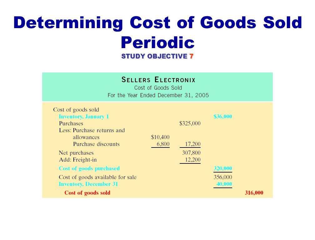 PERIODIC INVENTORY SYSTEMS Appendix 5A Revenues from the sale of merchandise are recorded when sales are made in the same way as in a perpetual system