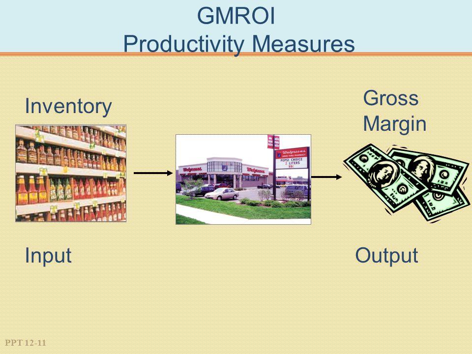 PPT 12-11 GMROI Productivity Measures Inventory Gross Margin InputOutput