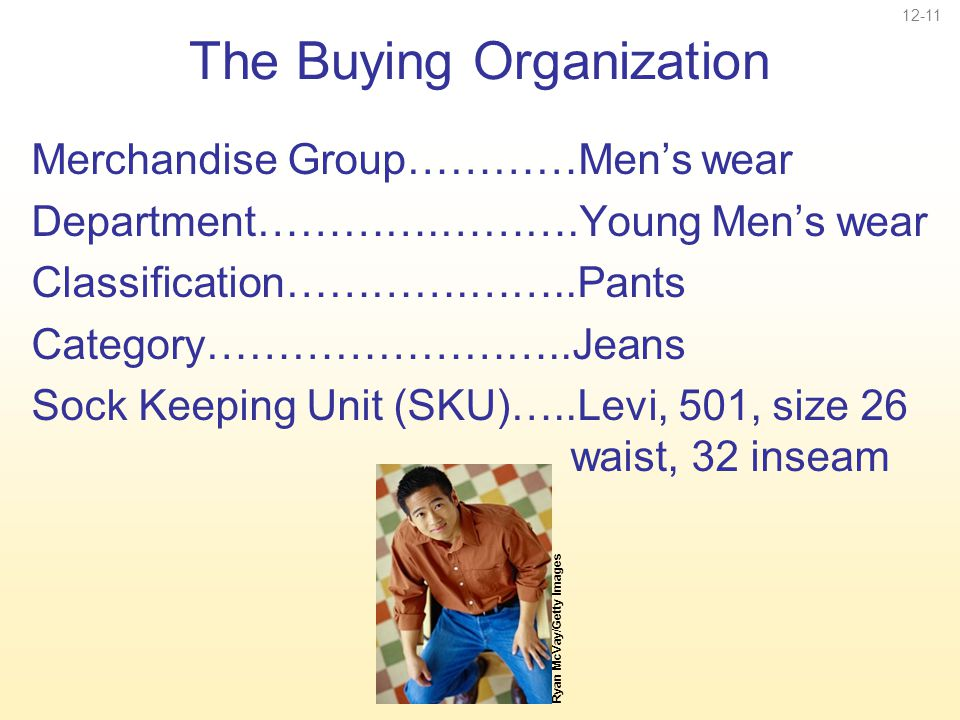 12-11 The Buying Organization Merchandise Group…………Men's wear Department………….……….Young Men's wear Classification………….……..Pants Category……………………..Jeans