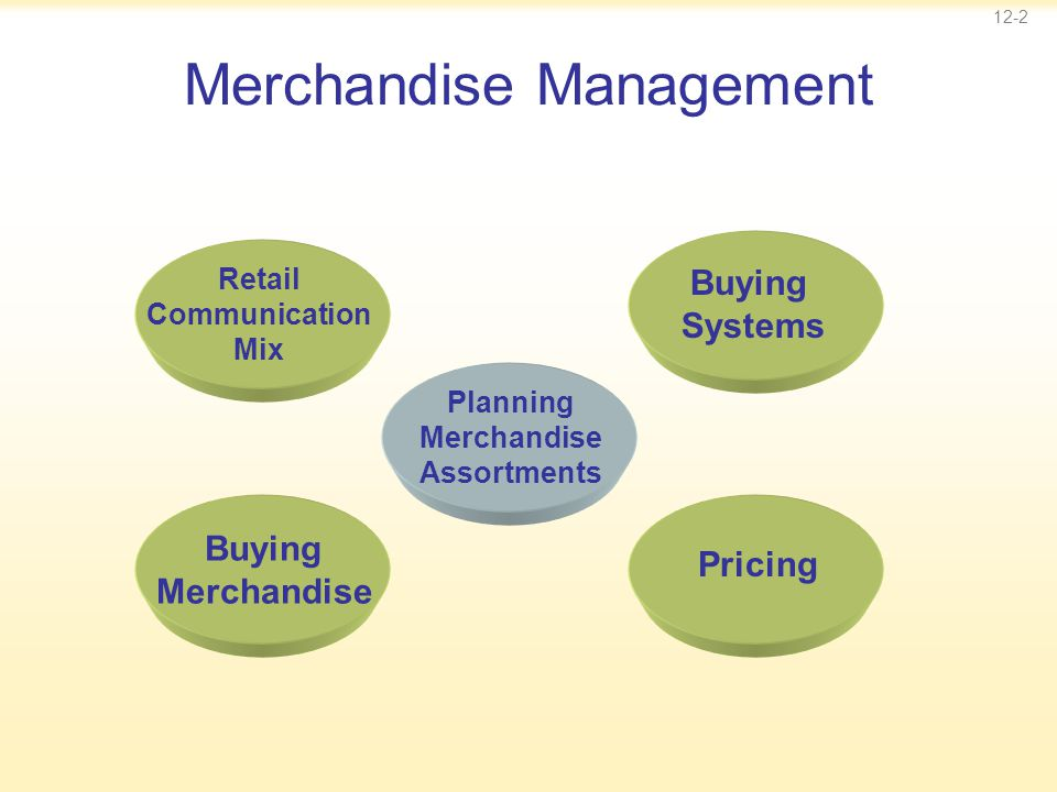 12-2 Merchandise Management Buying Systems Planning Merchandise Assortments Buying Merchandise Pricing Retail Communication Mix