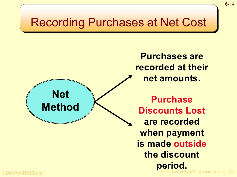 © The McGraw-Hill Companies, Inc., 2008 McGraw-Hill/Irwin 6-14 Recording Purchases at Net Cost Purchases are recorded at their net amounts.