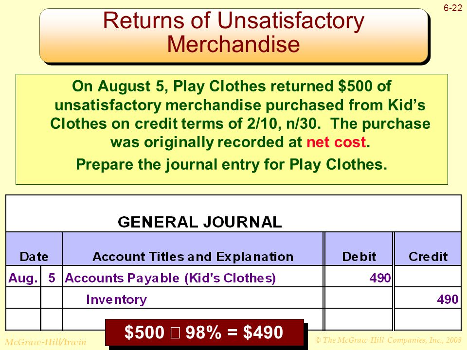 © The McGraw-Hill Companies, Inc., 2008 McGraw-Hill/Irwin 6-22 Returns of Unsatisfactory Merchandise $500  98% = $490 On August 5, Play Clothes returned $500 of unsatisfactory merchandise purchased from Kid's Clothes on credit terms of 2/10, n/30.