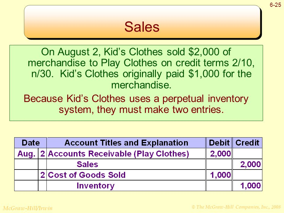 © The McGraw-Hill Companies, Inc., 2008 McGraw-Hill/Irwin 6-25 Sales On August 2, Kid's Clothes sold $2,000 of merchandise to Play Clothes on credit terms 2/10, n/30.