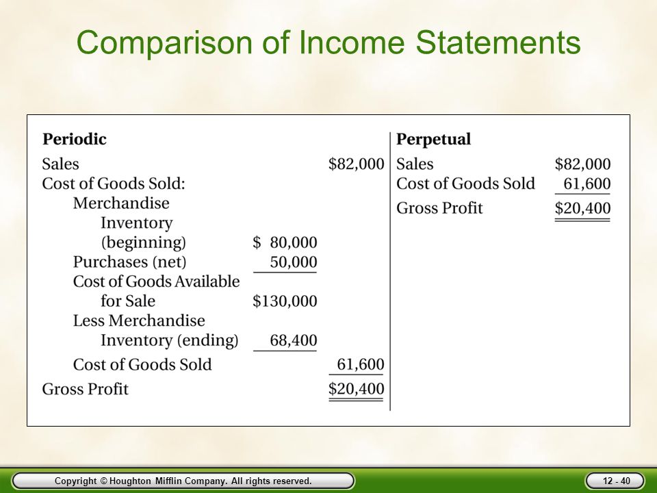 Copyright © Houghton Mifflin Company. All rights reserved. 12 - 40 Comparison of Income Statements