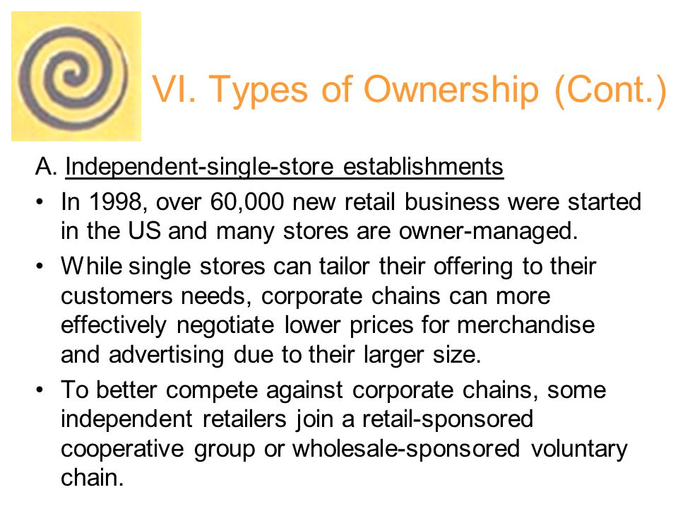 VI.Types of Ownership (Cont.) A.