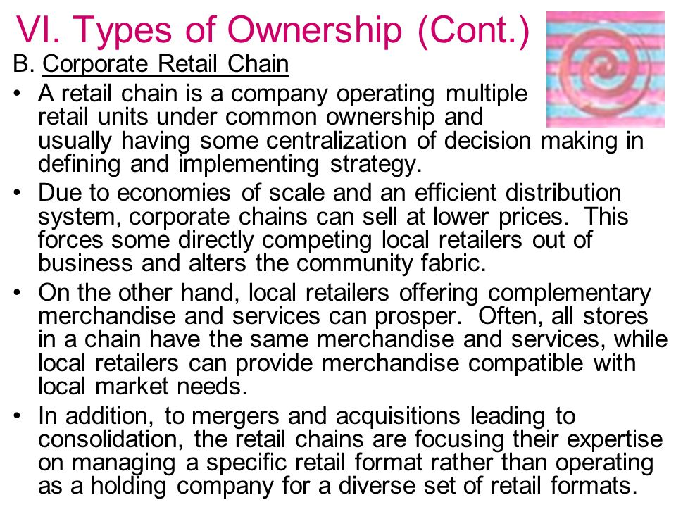 VI.Types of Ownership (Cont.) B.