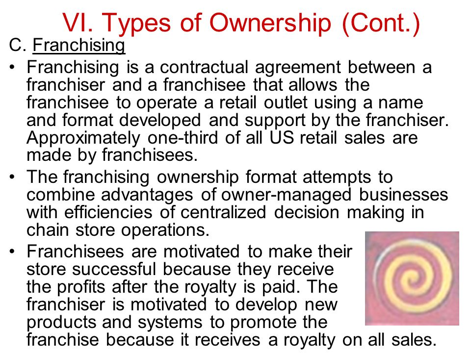 VI.Types of Ownership (Cont.) C.
