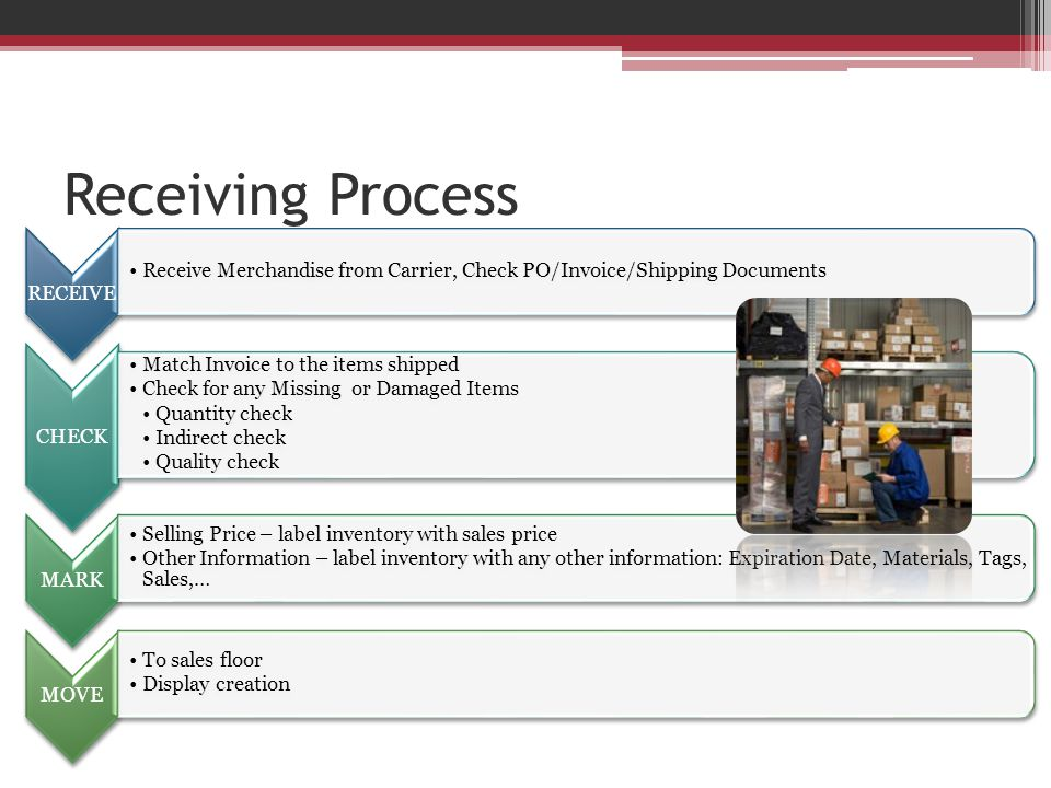 Receiving Process RECEIVE Receive Merchandise from Carrier, Check PO/Invoice/Shipping Documents CHECK Match Invoice to the items shipped Check for any Missing or Damaged Items Quantity check Indirect check Quality check MARK Selling Price – label inventory with sales price Other Information – label inventory with any other information: Expiration Date, Materials, Tags, Sales,… MOVE To sales floor Display creation