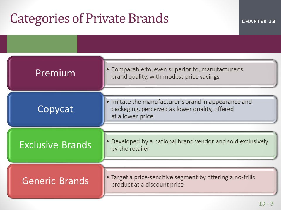 13 - 3 CHAPTER 2CHAPTER 1CHAPTER 13 Categories of Private Brands Comparable to, even superior to, manufacturer's brand quality, with modest price savi