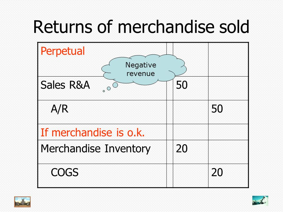 Returns of merchandise sold Perpetual Sales R&A50 A/R50 If merchandise is o.k.