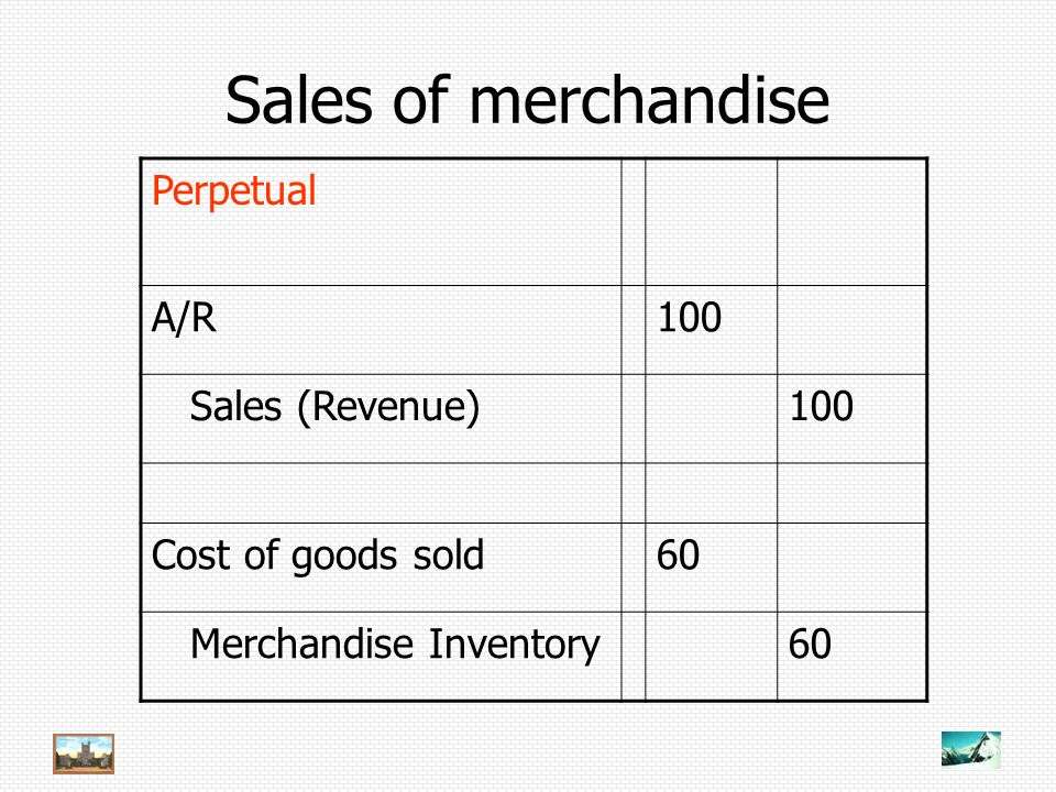 Sales of merchandise Perpetual A/R100 Sales (Revenue)100 Cost of goods sold60 Merchandise Inventory60