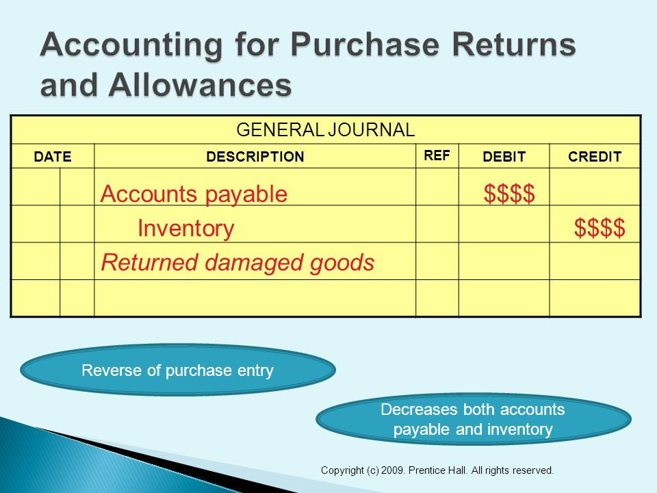 GENERAL JOURNAL DATEDESCRIPTION REF DEBITCREDIT 13 Accounts payable$$$$ Inventory$$$$ Returned damaged goods Reverse of purchase entry Decreases both accounts payable and inventory Copyright (c) 2009.