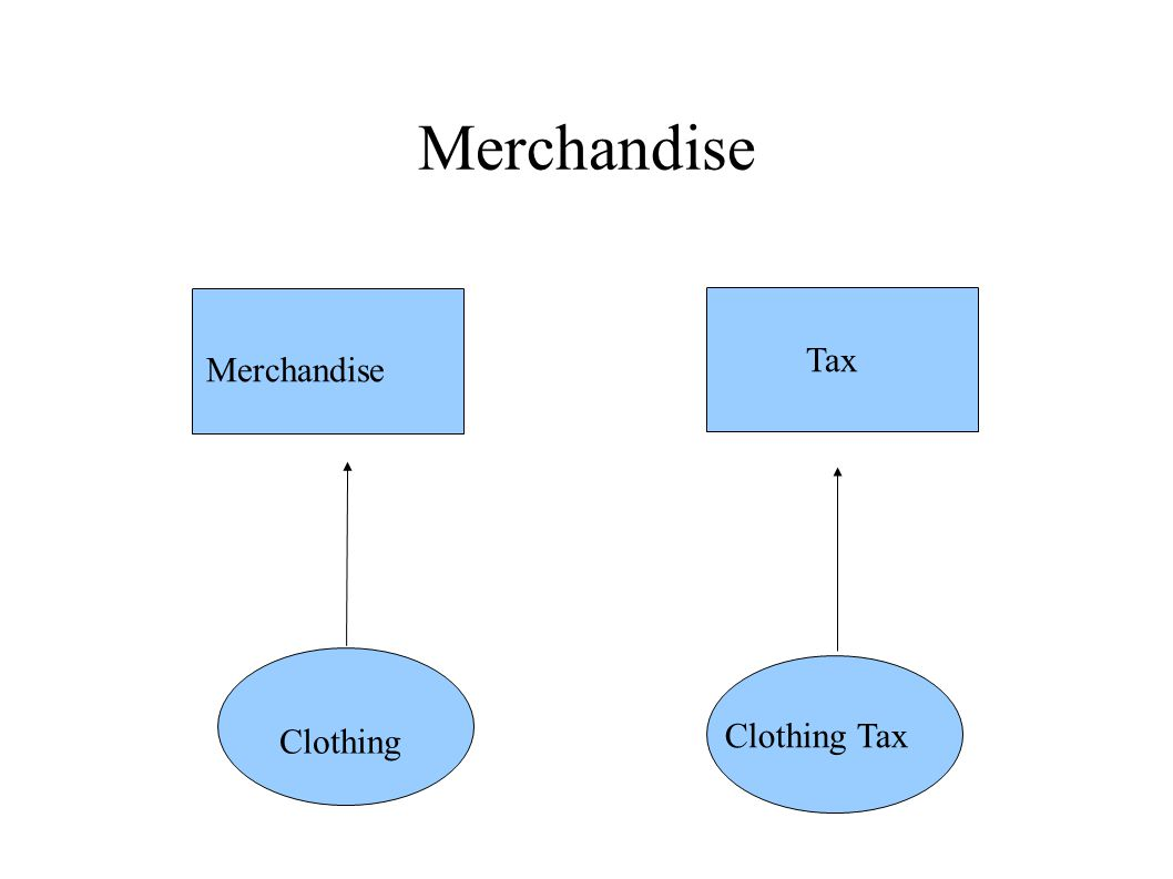 Merchandise Tax Clothing Clothing Tax