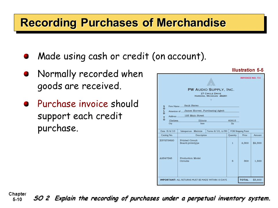 Chapter 5-10 Made using cash or credit (on account). Normally recorded when goods are received. Purchase invoice should support each credit purchase.