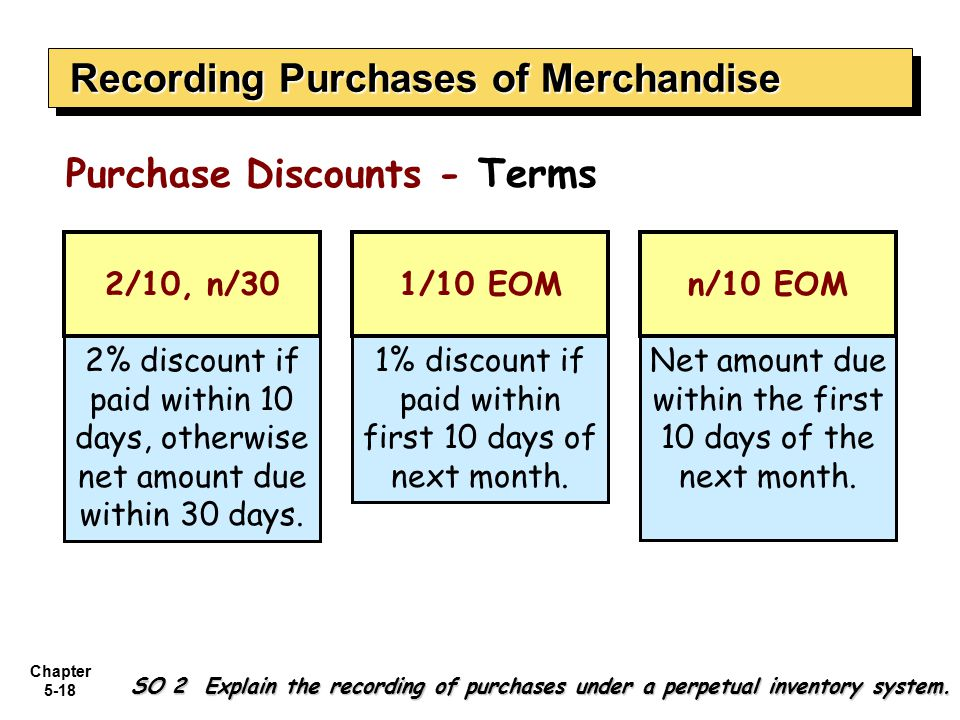 Chapter 5-18 Purchase Discounts - Terms Recording Purchases of Merchandise 2% discount if paid within 10 days, otherwise net amount due within 30 days