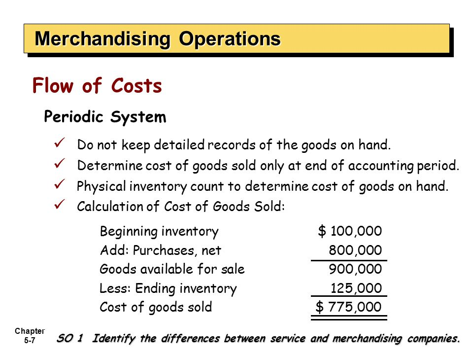 Chapter 5-7 Periodic System Do not keep detailed records of the goods on hand. Determine cost of goods sold only at end of accounting period. Physical