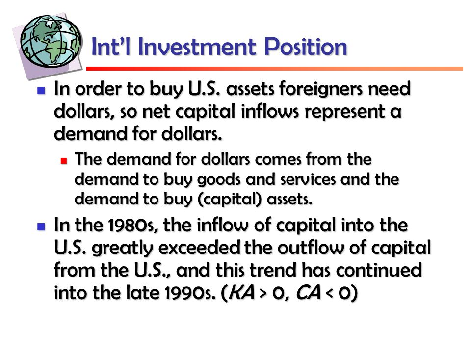 Int'l Investment Position In order to buy U.S.