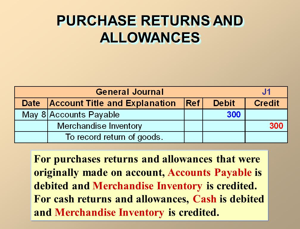 For purchases returns and allowances that were originally made on account, Accounts Payable is debited and Merchandise Inventory is credited. For cash