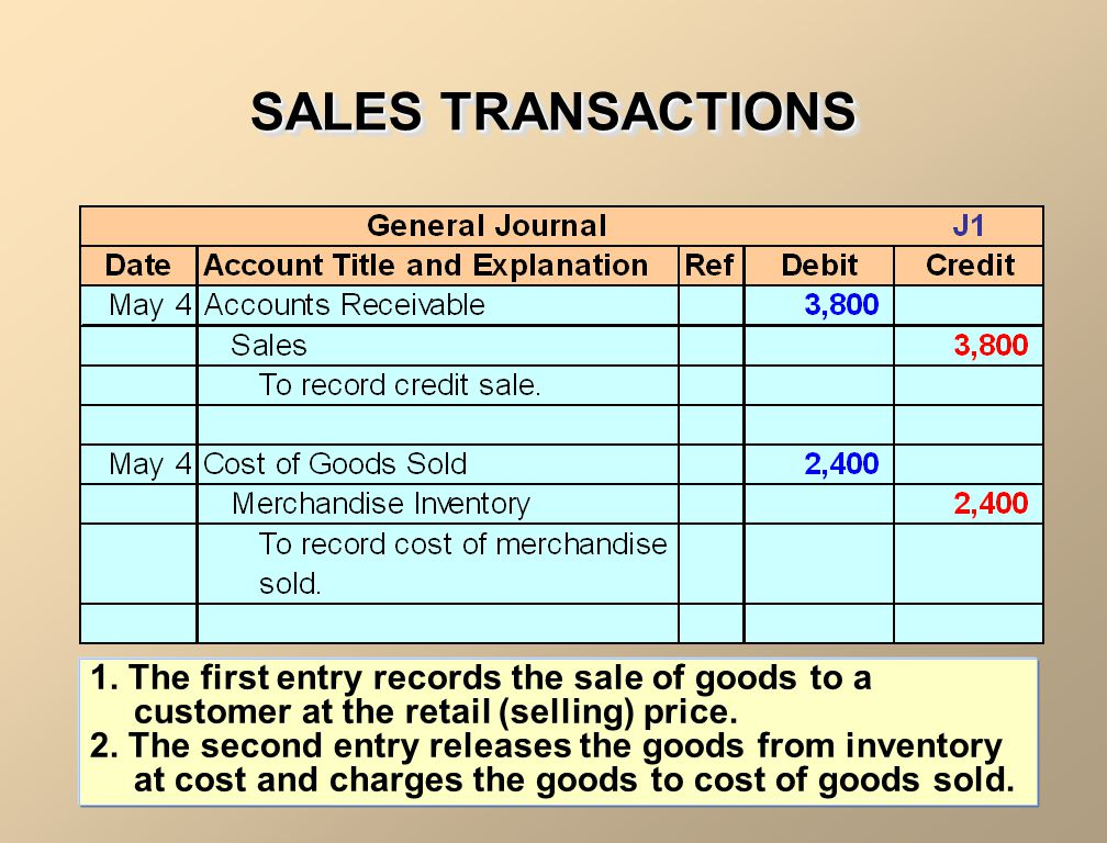 1. The first entry records the sale of goods to a customer at the retail (selling) price. 2. The second entry releases the goods from inventory at cos