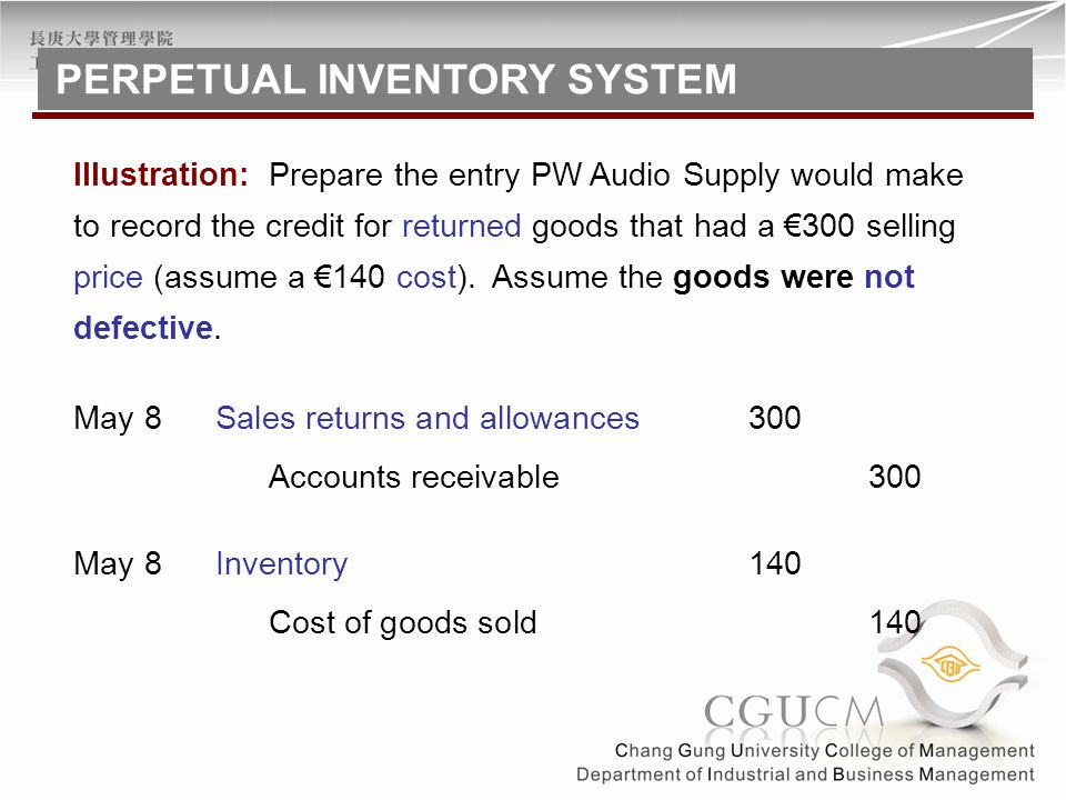 Illustration: Prepare the entry PW Audio Supply would make to record the credit for returned goods that had a €300 selling price (assume a €140 cost).