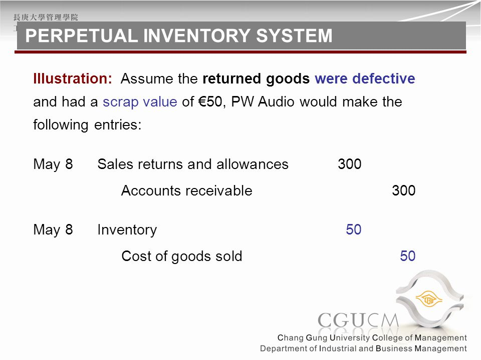 Sales returns and allowances 300May 8 Accounts receivable300 Inventory 50 Cost of goods sold50 Illustration: Assume the returned goods were defective