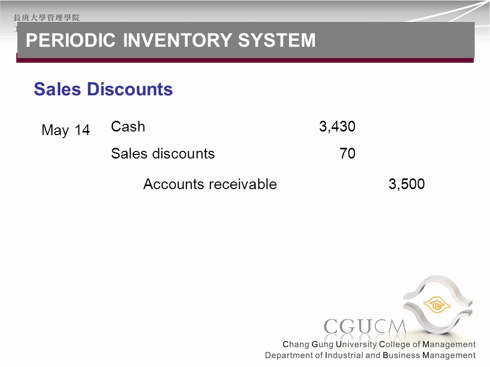 Sales Discounts Cash3,430 May 14 Accounts receivable3,500 Sales discounts70 PERIODIC INVENTORY SYSTEM