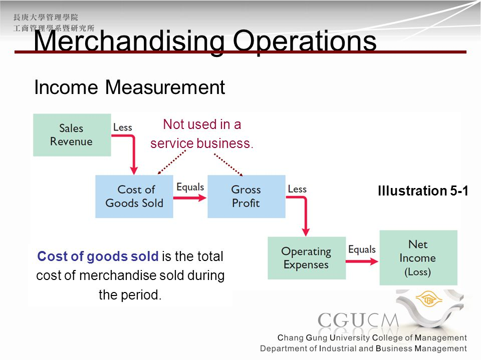 Income Measurement Illustration 5-1 Cost of goods sold is the total cost of merchandise sold during the period. Not used in a service business. Mercha