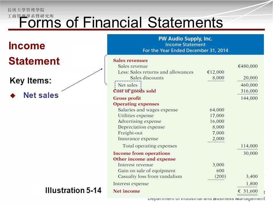Key Items:  Net sales Income Statement Forms of Financial Statements Illustration 5-14